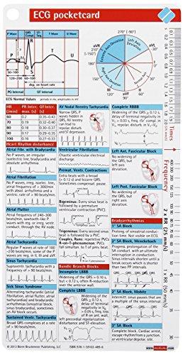 ECG Pocketcard by Bbp (27-Jun-2013) Cards
