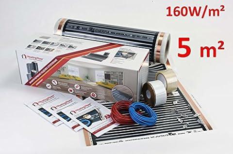 Film Chauffant Electrique - Heating floor - 5m2 Kit de électrique