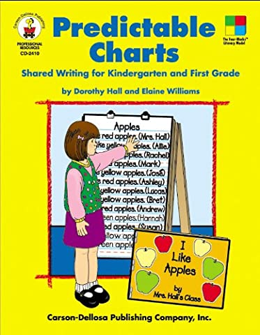 Predictable Charts: Shared Writing for Kindergarten and First Grade (Four-Blocks Literacy Model)