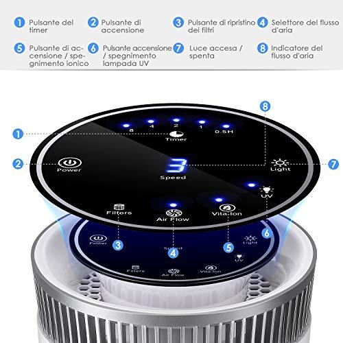 Zoom IMG-3 purificatore aria intey filtro hepa