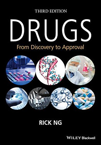 drugs-from-discovery-to-approval