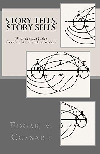 story tells, story sells: Wie dramatische Geschichten funktionieren