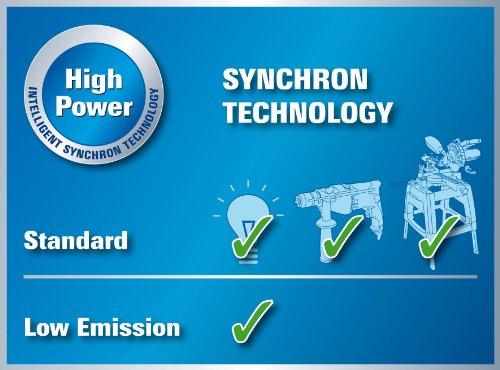 Einhell Benzin Stromerzeuger BT PG 20002 - 9