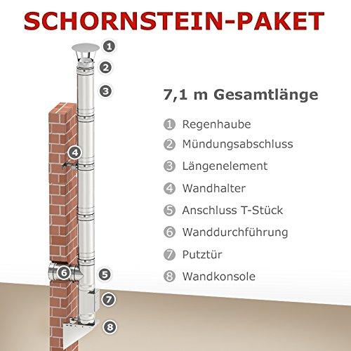 Ø 150 mm - 7,1 m Schornstein Paket doppelwandig - Wandmontage