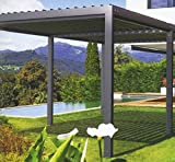 IP pergola bioclimatique