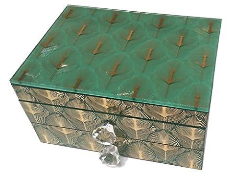 Laura Ashley Peacock Design Elegant Glass Jewellery Box