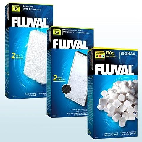 Fluval Kit masses filtrantes, cartouches poly/charbon et Biomax pour pompe U2 170g