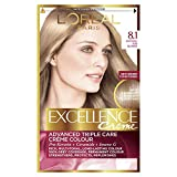 Best Natural Hair Colors - L'Oreal Paris Excellence 8.1 Natural Ash Blonde Hair Review