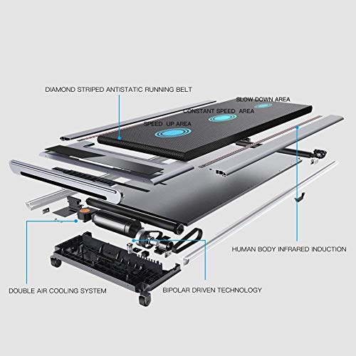 51uifEm75lL. SS500  - Mini Tread Folding Office Treadmill with Smart Speed Control and Wrist Remote : Worlds Thinnest Treadmill, Smart Slim Motorised Walking/Jogging Machine for Home and Office