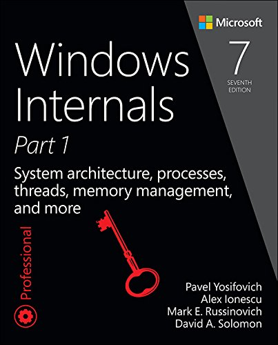 windows-internals-part-1-system-architecture-processes-threads-memory-management-and-more
