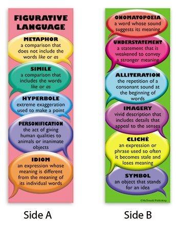 mcdonald-publishing-elementary-middle-school-figurative-language-smart-bookmark-pack-of-36-by-mcdona