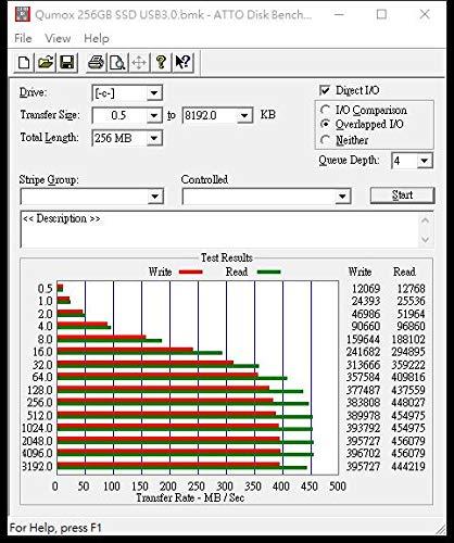 QUMOX-256-GB-External-Solid-State-Flash-Drive-USB-31-FLASH-STICK-DRIVE-420MBs