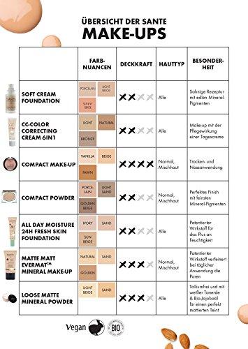 SANTE Naturkosmetik Soft Cream Foundation No. 03 sunny beige, Samtig, ebenmäßiger Teint, Mit Mineralpigmenten, Cremige Textur, Vegan, 30ml - 3