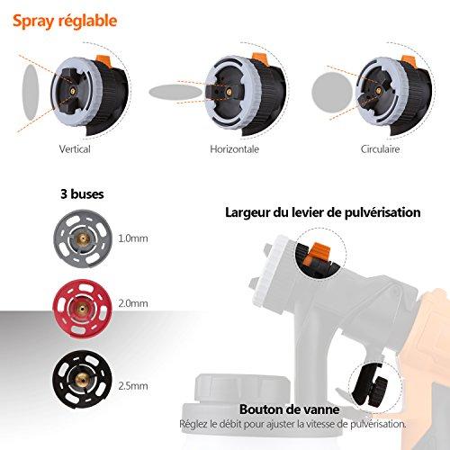 Pistolet à Peinture Électrique 800W Débit 1100ml/min/Tacklife SGP16AC Expert/Pulvérisateur de...