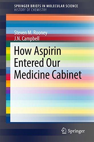 how-aspirin-entered-our-medicine-cabinet-springerbriefs-in-molecular-science