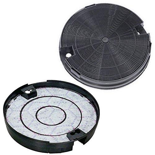 Gebläse Abzugshaube Zubehör (Spares2go anthrazit Carbon Filter für HOTPOINT Ofen, Dunstabzugshaube (2 Stück))
