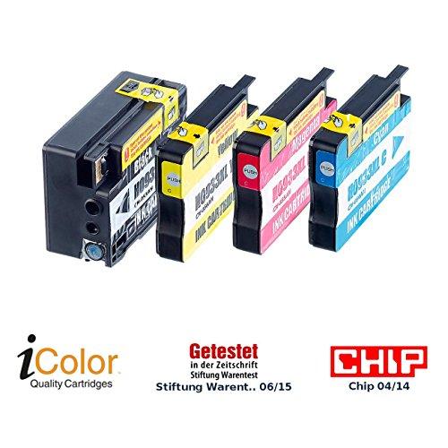 Preisvergleich Produktbild iColor ColorPack für HP (ersetzt No.933XL BK/C/M/Y)