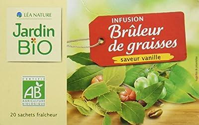 Jardin Bio Infusion Brûleur de Graisses 30 g - Lot de 4