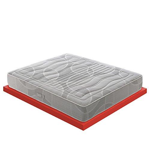 Materasso in Memory 7 cm a 11 Zone Differenziate mod. Polifoam 7 cm di memory foam Certificato Presidio Medico Classe I CON DETRAZIONE FISCALE (160x190cm)