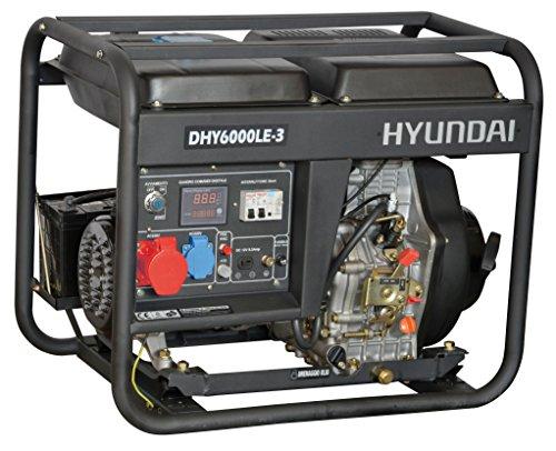 Generatore trifase 15kw usato vedi tutte i 78 prezzi for Generatore di corrente diesel usato