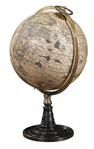 Großer Globus