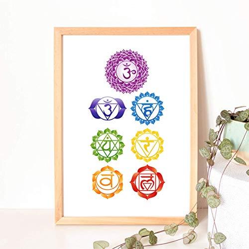 Din A4 Kunstdruck Chakra 7 Chakren Zen Yoga Meditation Indien Hinduismus Symbole Druck, Poster, Bild, Deko, Bild, Geschenk