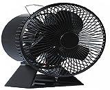 Ventilator für Kaminöfen, Ofenventilator, Kaminventilator, schwarz, 3 Rotorblätter, 22 cm umweltfreundlich- stromlos mit Tragegriff und Schutzabdeckung