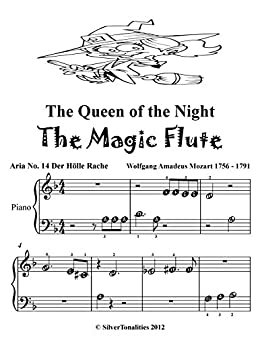 By Photo Congress    Flute Music Sheets With Letters