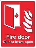 Caledonia Schilder 21078e Fire Door Nicht Lassen offen