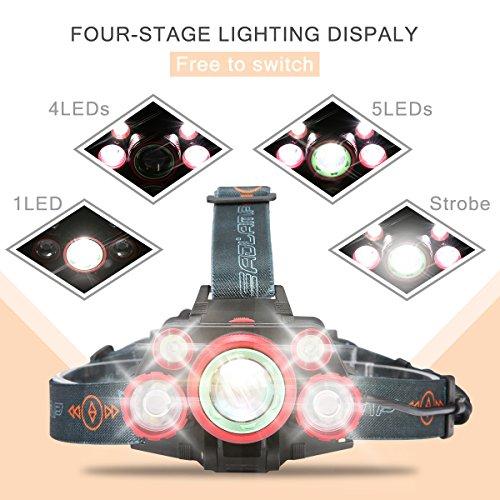Zoom IMG-2 led lampada da testa camtoa