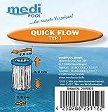 Medipool Filterkartusche Quick Flow Typ I (2er Pack) baugleich zu Bestway Kartusche 58093 Größe I