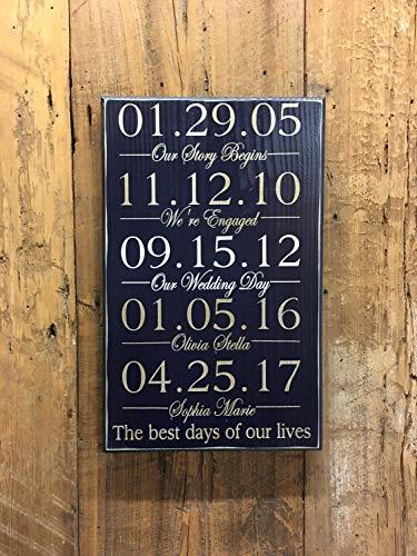 CELYCASY Schild mit Datumsanzeige, englischsprachige Aufschrift, englische Aufschrift