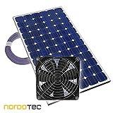 Gewächshauslüfter Solarlüfter