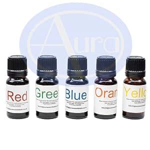 Soap Base Colour Kit. Five Water based Colours for Melt & Pour Soaps Cosmetics etc.