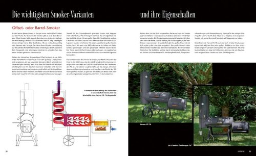 Das große Smokerbuch: Grilltechniken & Rezepte - 2