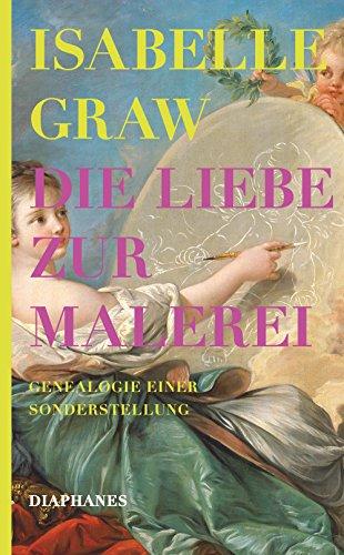 Die Liebe zur Malerei: Genealogie einer Sonderstellung