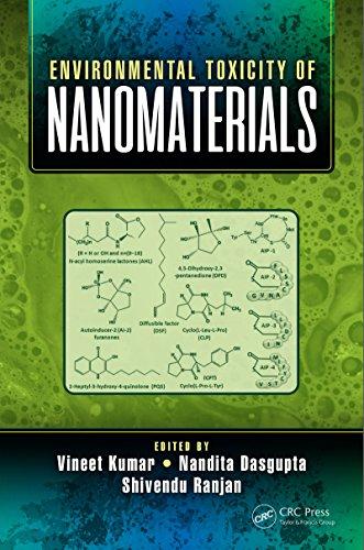 Environmental Toxicity Of Nanomaterials por Nandita Dasgupta epub