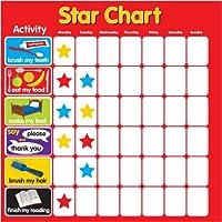 Tabla de estrellas/recompensas (cuadrado rígido de 32 x 32 cm, con anilla para colgar, en inglés)