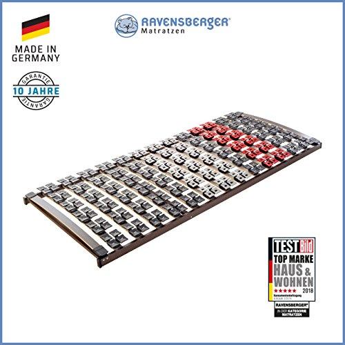 RAVENSBERGER VARIFLEX® 5-Zonen Buche Systemtellerrahmen | Starr | 4-Fach Segmentteller-Federelementen | Made IN Germany - 10 Jahre GARANTIE | 90 x 200 cm