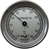 TFA Kompost Thermometer
