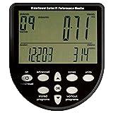 Water Rower Rudergerät Esche +S4 Monitor Pulsempfänger Brustgurt Bodenschutzmatte - 5