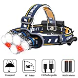 Headlamp, iToncs Headlight USB Rechargeable LED Head Torch with Red Warning Light