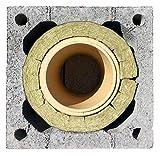 Schornstein-System ERUTEC ECO Zusatz-Paket Zusatz-Bausatz (Ø 18-4,- stgm)