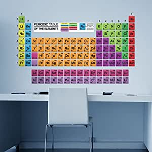 Educational Periodic Table Wall Stickers by The Binary Box