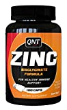 QNT Zinc 100 Caps