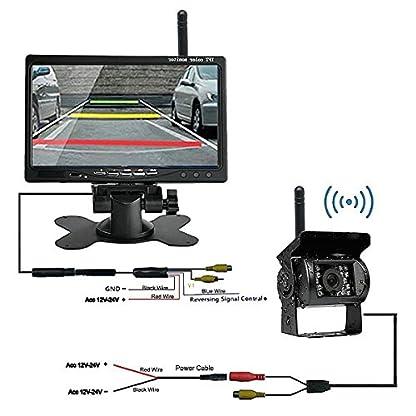 Reversing Rear View Camera for Truck