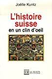 L'histoire suisse en un clin d'oeil...