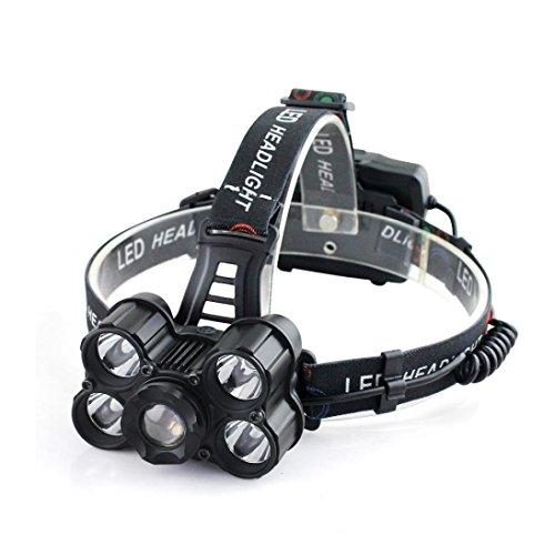 Linterna Frontal LED Sannysis linternas tacticas led