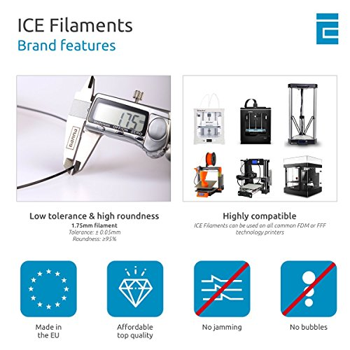 ICE FILAMENTS ICEFIL1PET154 PET Filament, 1,75 mm, 0,75 kg, Transparent Romantic Red - 6