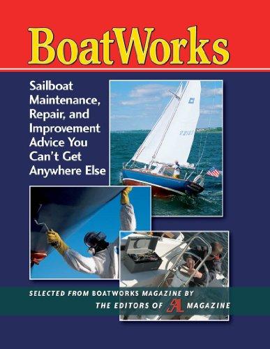 BoatWorks